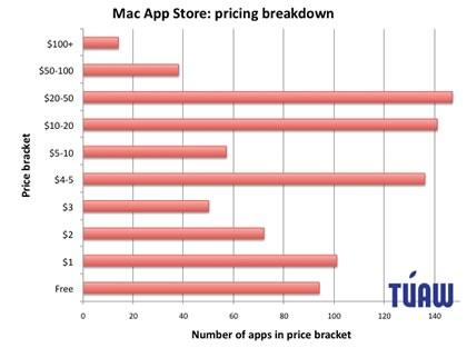app-store-pricing.jpg