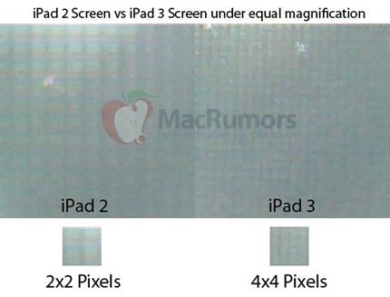ipad_2_ipad_3_pixels.jpg