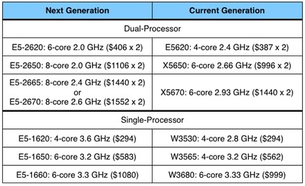 2012_mac_pro_processor_options.jpg