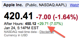Apple-Stock-450.png