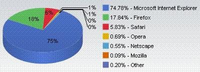 Browsershare 200803.jpg