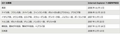 IE7 schedule1.jpg