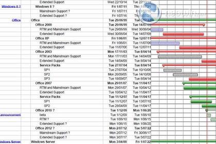 MS release dates.jpg