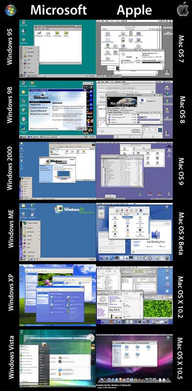 WinMacOSs_ESheline_Gizmodo.jpg