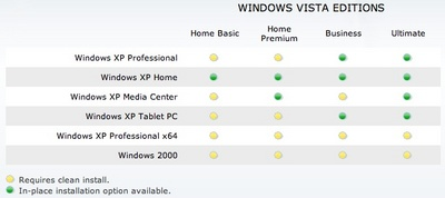 Windows Vista Upgreat Plan.jpg