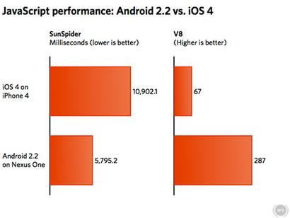 android22-speedtestlg.jpg
