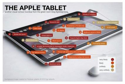 apple-tablet-rumour-roundup.jpg