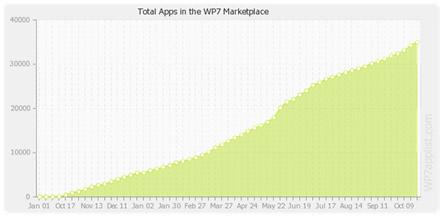 apps-totals.jpg