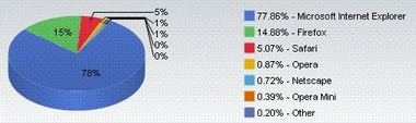 browser share 200709.jpg