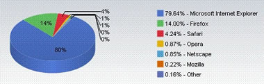 browsershare2006121.jpg