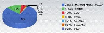 browsershare20078.jpg