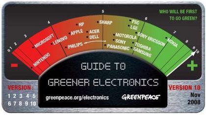 greenpeace graph200911.JPG