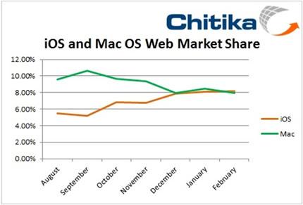 iOS_vs_MacOS1.jpg