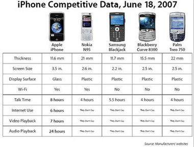 iPhone_Competitive_2.jpg
