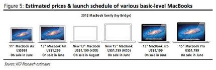 macbook-120608.jpeg