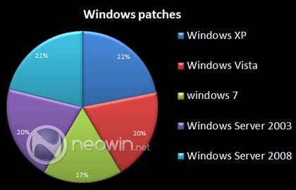 ms windows patch 2010.jpg