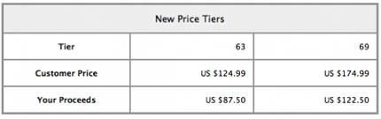 price tiers appstroe.jpg