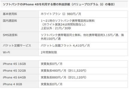 softbankiphone4s.jpg