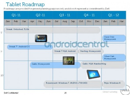 thumb_550_tablet_roadmap_dell.jpg