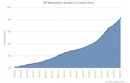 wp-marketplace-march-2012.jpeg