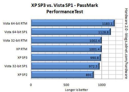 xpsp3_vs_vistasp1.jpg